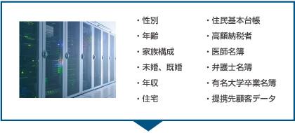 YDMターゲティングデータベース